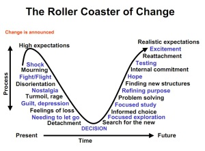 kubler-ross-stages-of-grief-diagram-214